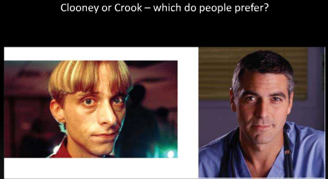 Clooney or Crook